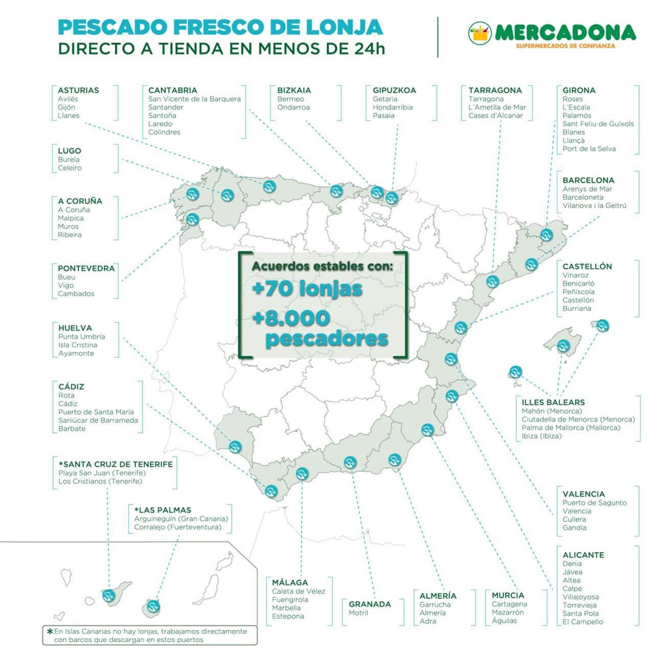 Mercadona Mantiene Acuerdos Estables Con Lonjas Y Pescadores De