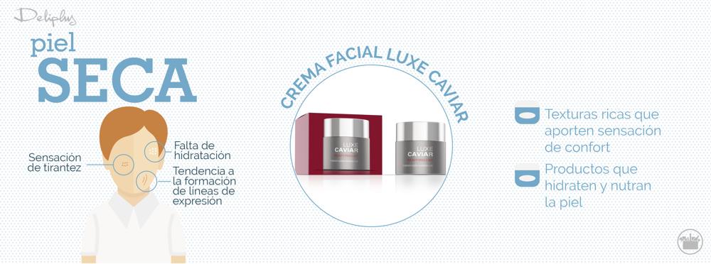 Cremas de Mercadona: Una crema para cada tipo de piel