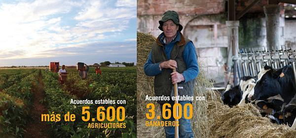 Mercadona mantiene acuerdos estables con productores del sector primario español