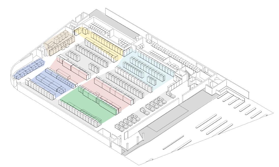 Mapa de Nuevo Modelo de Tienda Eficiente